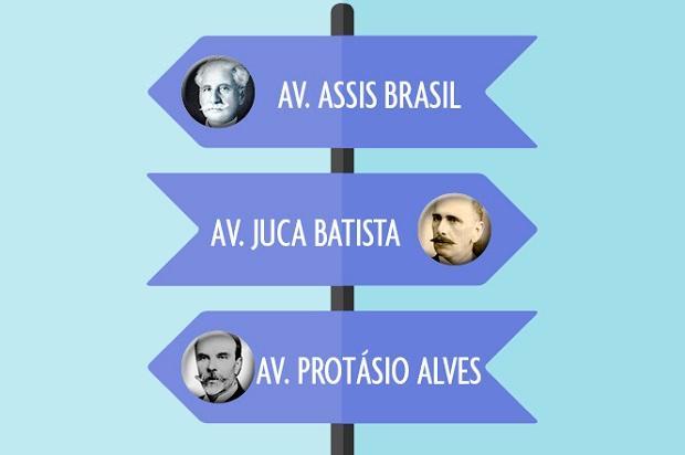Saiba quem são as pessoas que dão nome a importantes avenidas da Capital Arte /DG
