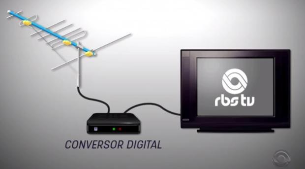 Saiba por que é preciso antena UHF e conversor para seguir assistindo aos canais abertos de TV RBS TV / Reprodução/Reprodução